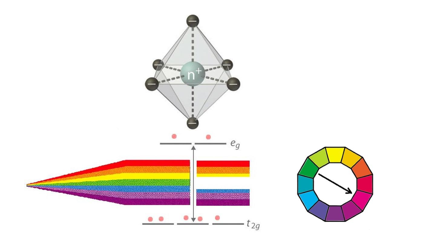 Color Octa CoCl2