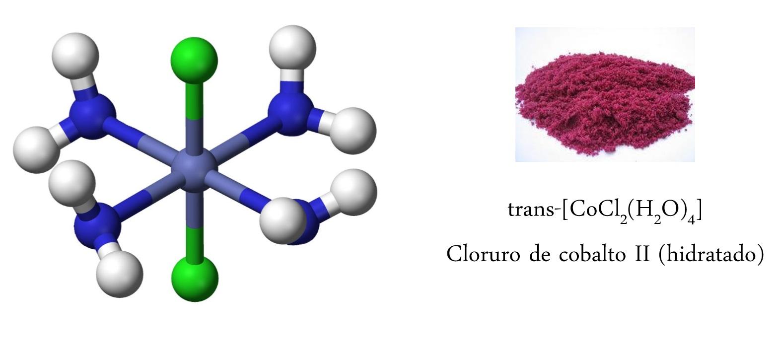 Estructura CoCl2 hidratado
