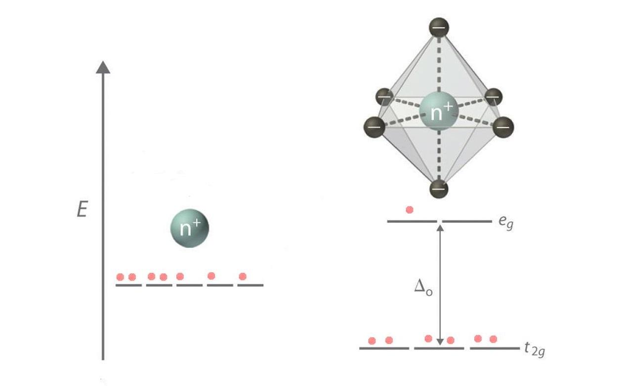 geom octa CoCl2