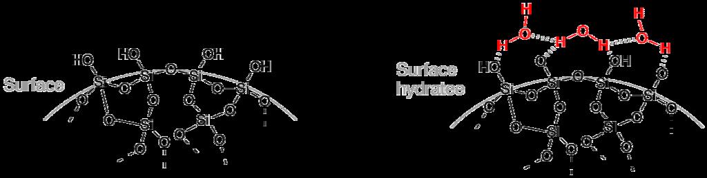 1024px-Schematic_silica_gel_surface