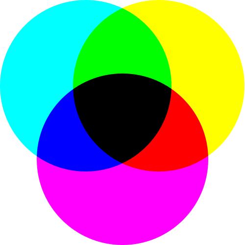 SubtractiveColorMixing